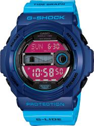GLX-150-2