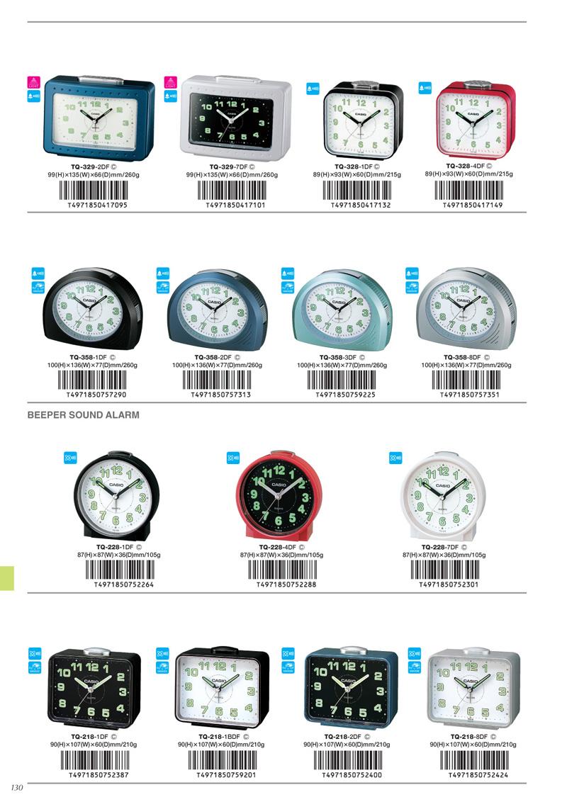 CLOCK, Desk, TQ-329-2, TQ-329-7, TQ-328-1, TQ-328-4, TQ-358-1, TQ-358-2, TQ-358-3, TQ-358-8, TQ-228-1, TQ-228-4, TQ-228-7, TQ-218-1, TQ-218-4, TQ-218-7, TQ-218-1, TQ-218-1B, TQ-218-2, TQ-218-8